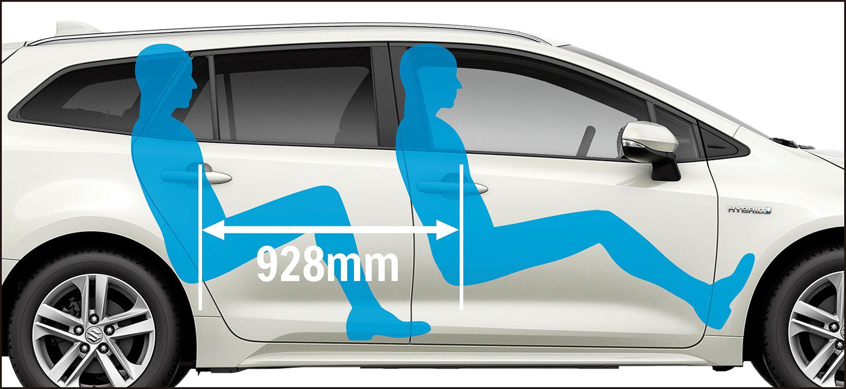 Suzuki Swace 2020 - Comfort